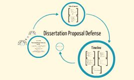 The Dissertation Proposal and Defense - Rutgers University
